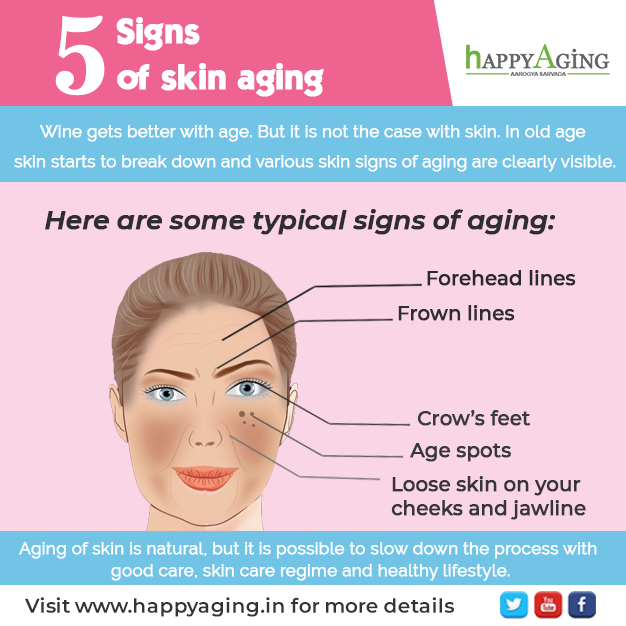 have-you-read-about-these-signs-of-skin-aging