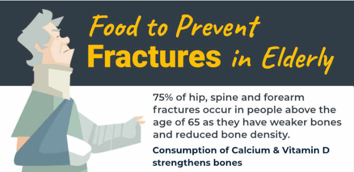 Food to Prevent Fractures