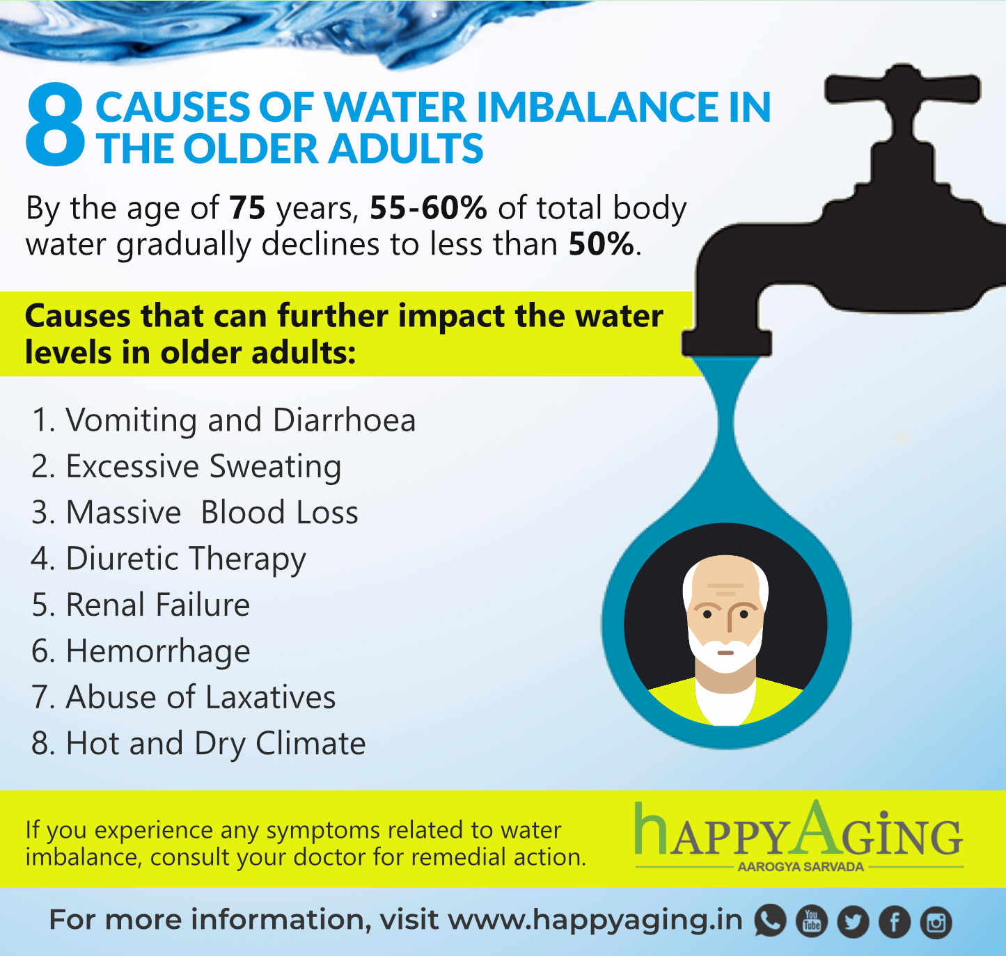 8 Causes of Water Imbalance in the Body
