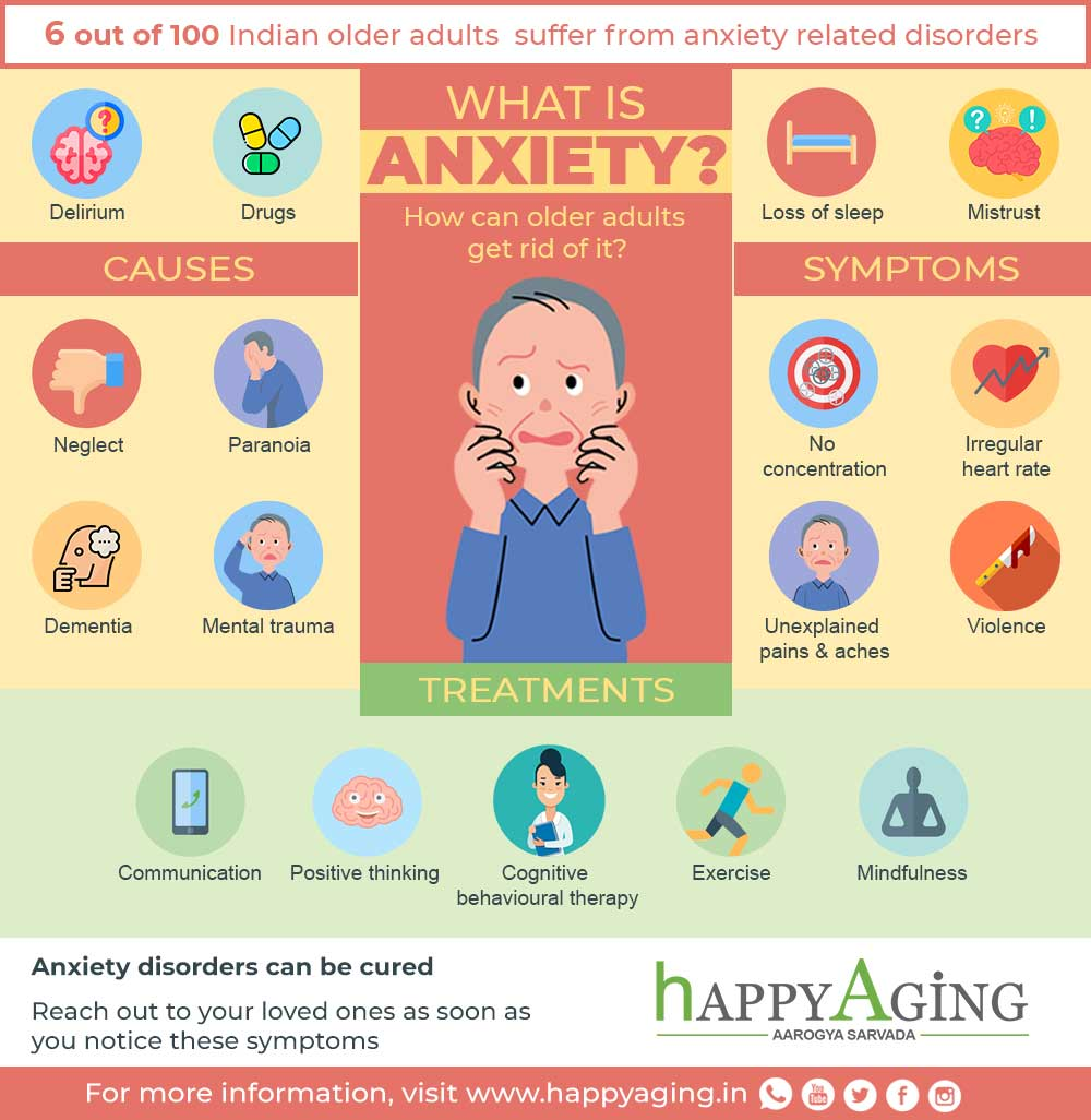 What-is-ANXIETY?
